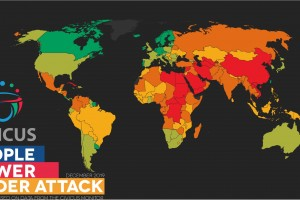 Nuevo informe del CIVICUS Monitor: People Power Under Attack 2019